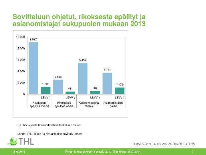 Sovitteluun ohjatut, rikoksesta epäillyt ja asianomistajat sukupuolen mukaan 2013