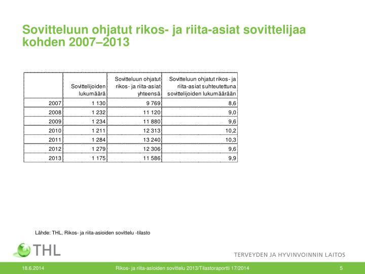 Sovitteluun ohjatut rikos- ja riita-asiat sovittelijaa kohden 2007–2013
