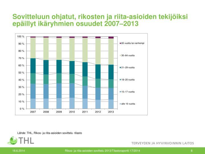 Sovitteluun ohjatut, rikosten ja riita-asioiden tekijöiksi epäillyt ikäryhmien osuudet 2007–2013