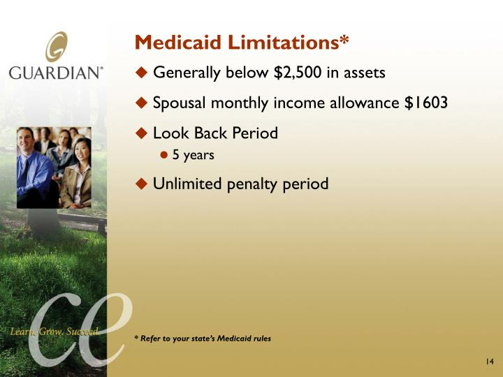 Medicaid Limitations*