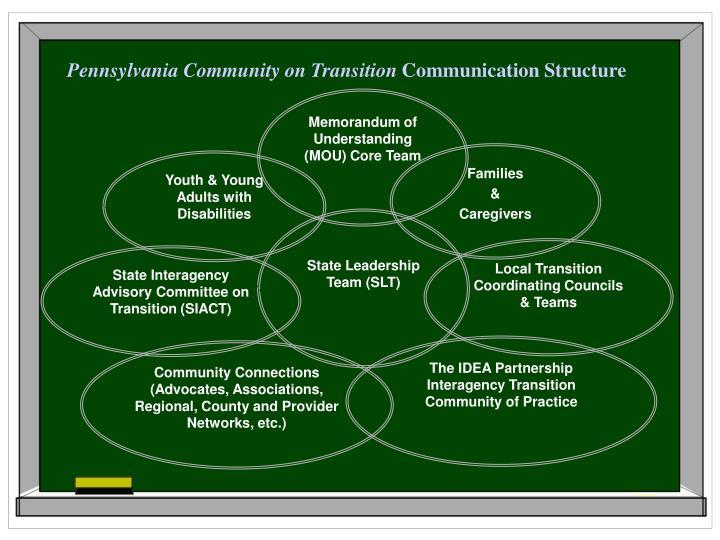 Memorandum of Understanding (MOU) Core Team