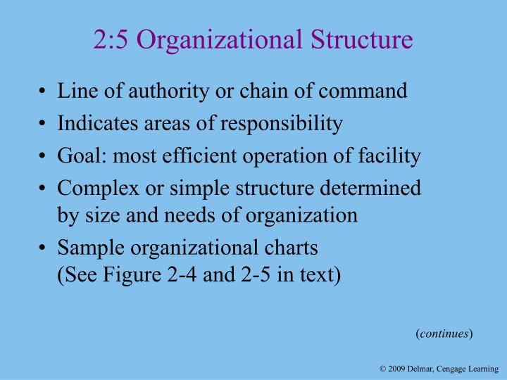 2:5 Organizational Structure