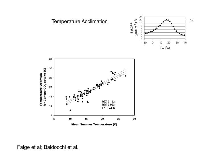 Temperature Acclimation