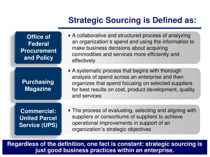 acquisition strategies in dod procurements