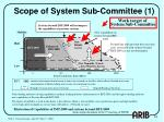 scope of system sub committee 1