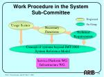 work procedure in the system sub committee