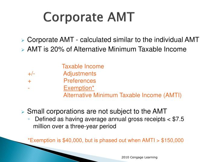 Corporate AMT