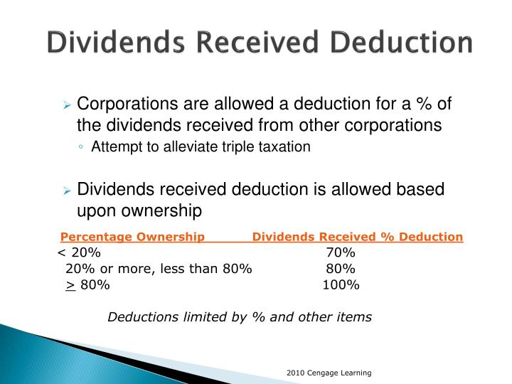 Dividends Received Deduction