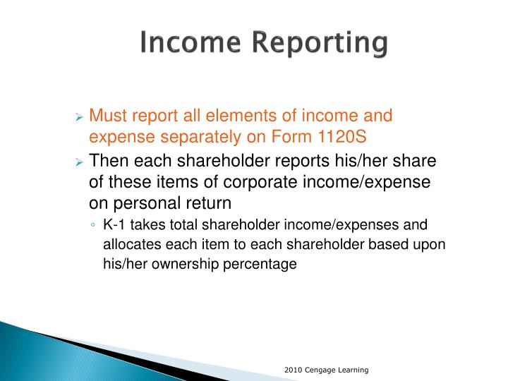 Income Reporting