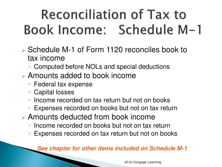 Reconciliation of Tax to