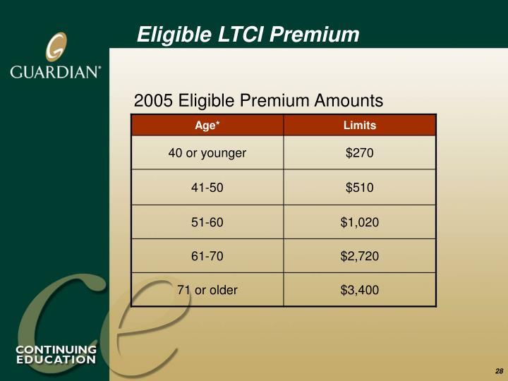Eligible LTCI Premium