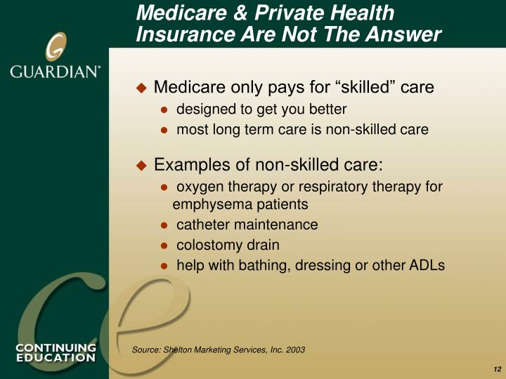 Medicare & Private Health Insurance Are Not The Answer