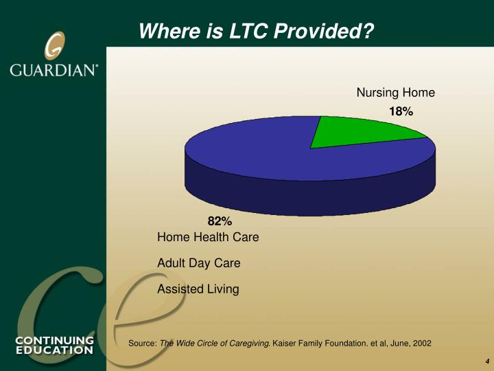 Where is LTC Provided?