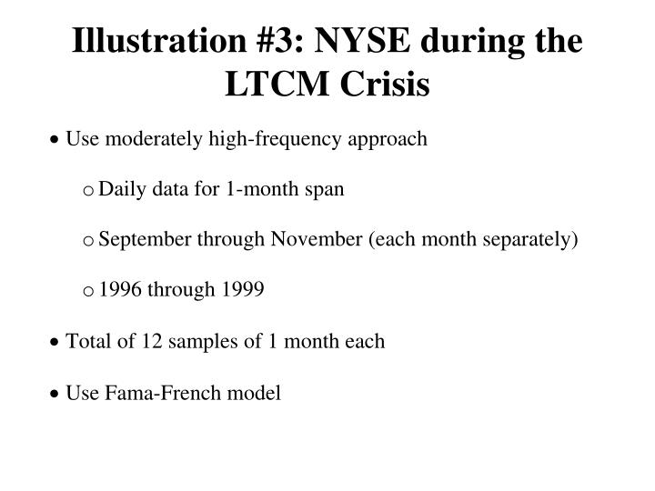 Illustration #3: NYSE during the LTCM Crisis