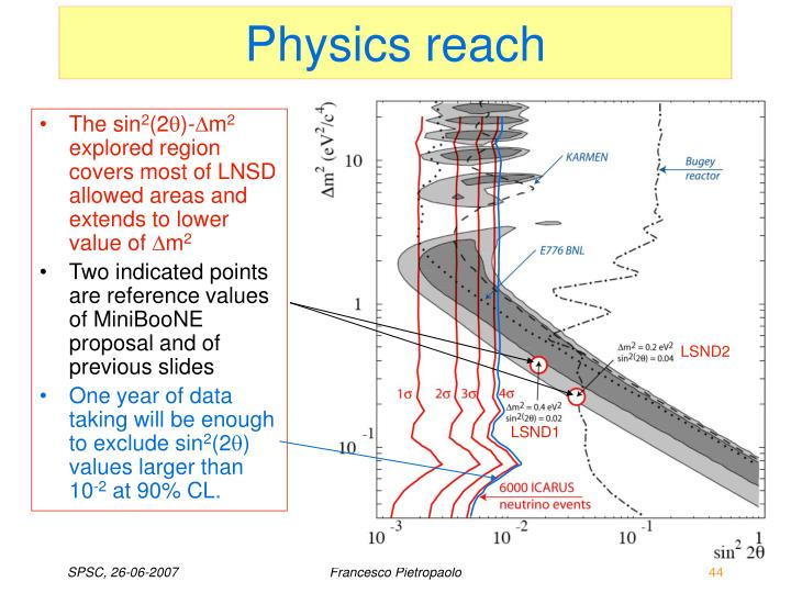 Physics reach