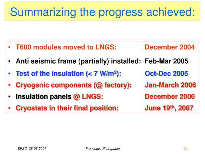 Summarizing the progress achieved: