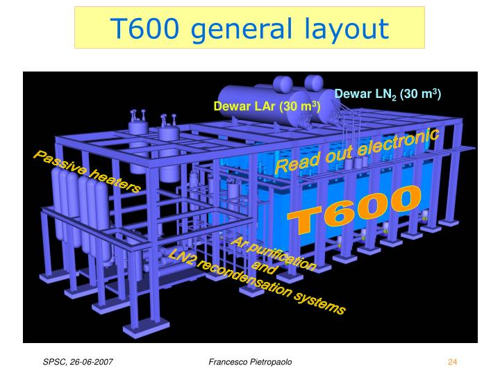 T600 general layout