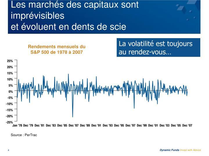 Les marchés des capitaux sont imprévisibles