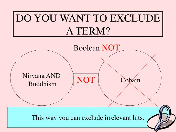 DO YOU WANT TO EXCLUDE A TERM?