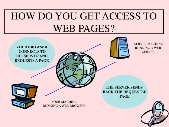 HOW DO YOU GET ACCESS TO WEB PAGES?