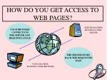 how do you get access to web pages