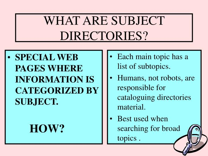 WHAT ARE SUBJECT DIRECTORIES?