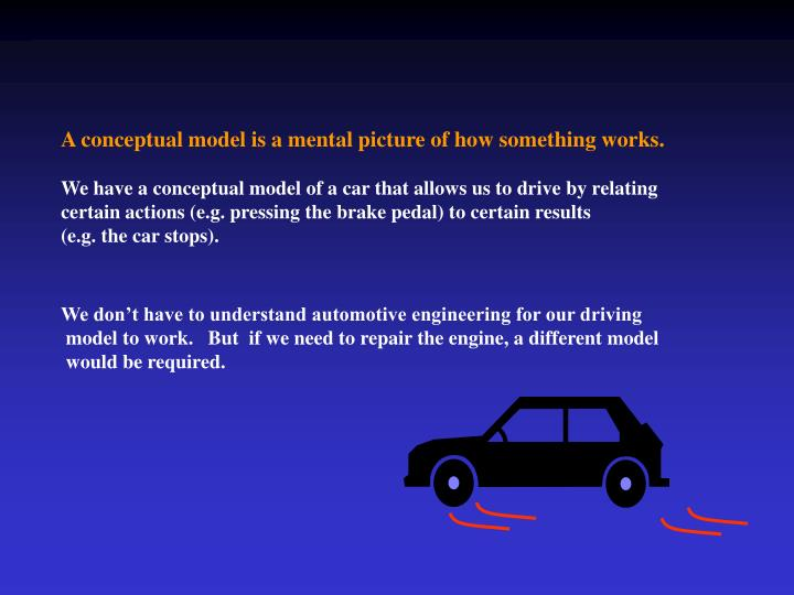 A conceptual model is a mental picture of how something works.