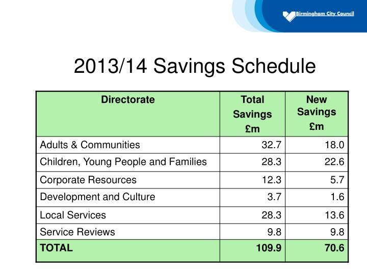 2013/14 Savings Schedule