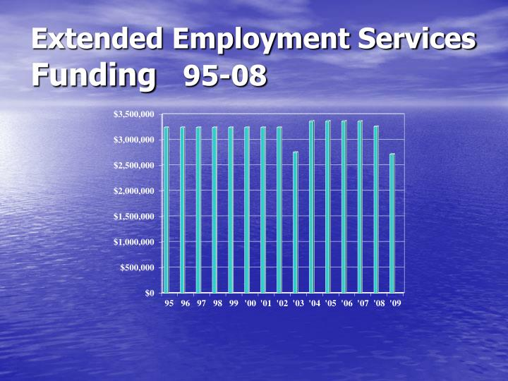 Extended Employment Services