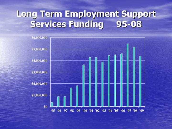 Long Term Employment Support Services Funding 	95-08