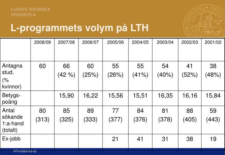 L-programmets volym på LTH