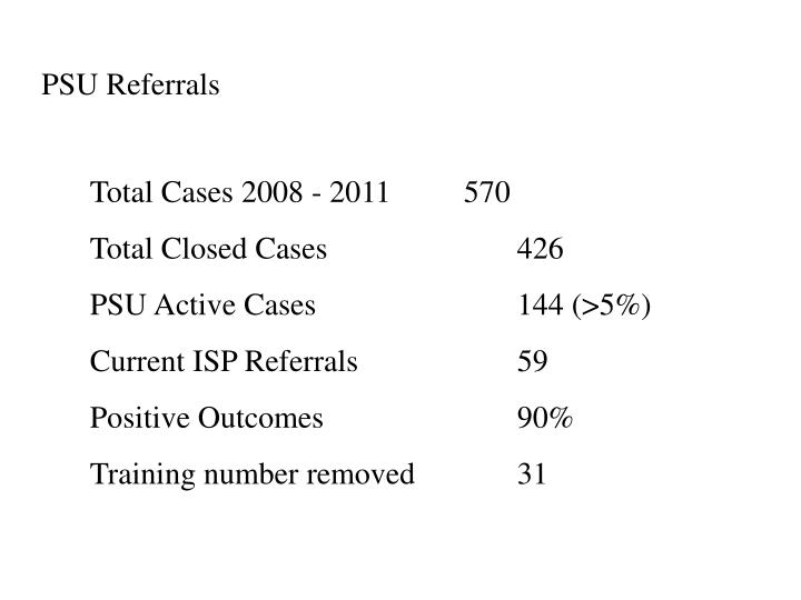 PSU Referrals