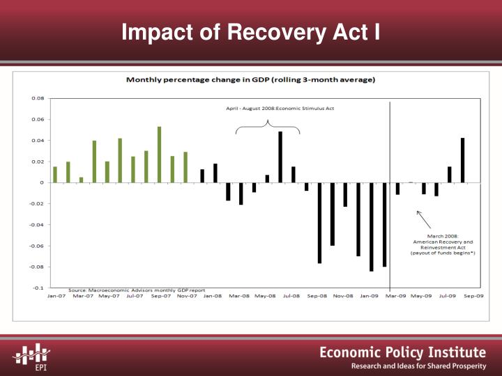 Impact of Recovery Act I