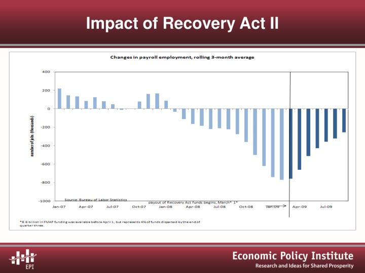 Impact of Recovery Act II