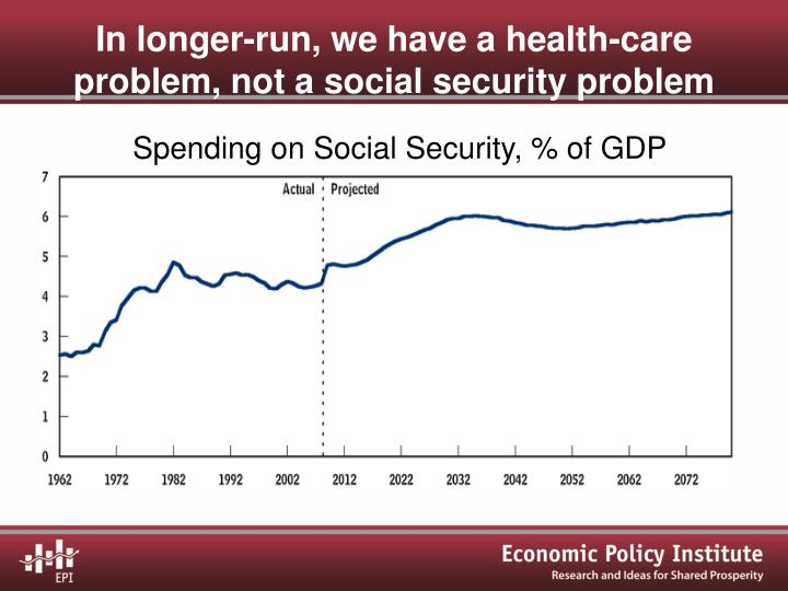 In longer-run, we have a health-care problem, not a social security problem
