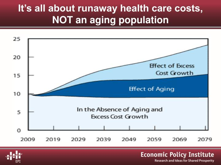It's all about runaway health care costs,