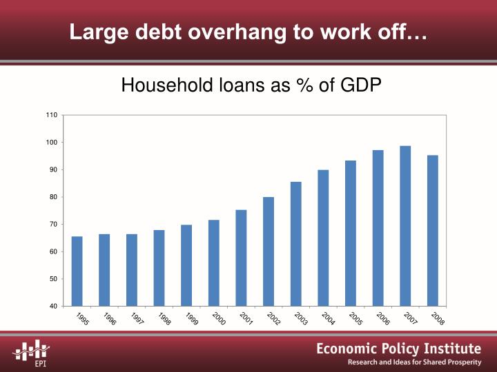 Large debt overhang to work off…