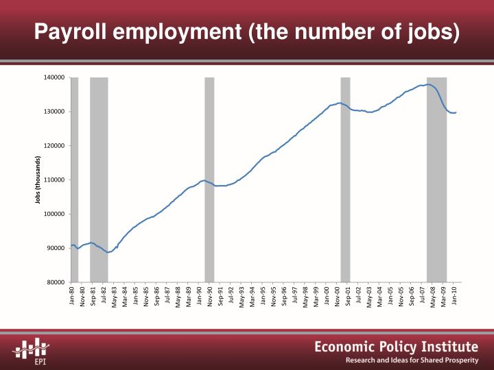 Payroll employment (the number of jobs)