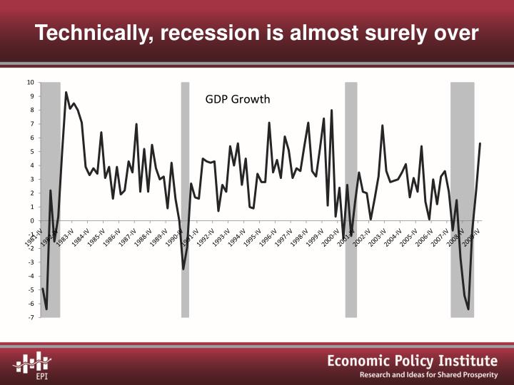 Technically recession is almost surely over