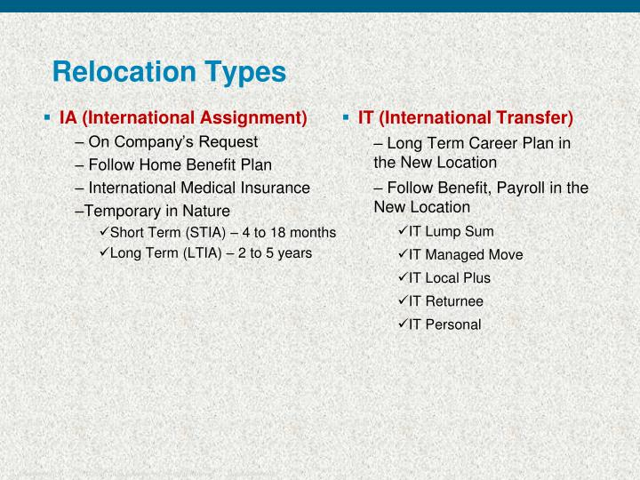 Relocation types