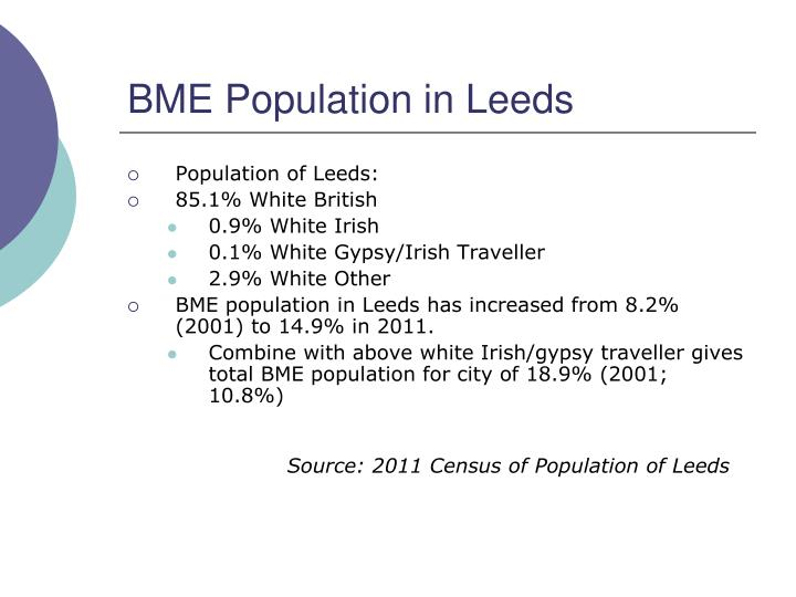 BME Population in Leeds
