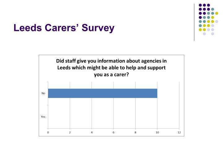 Leeds Carers' Survey
