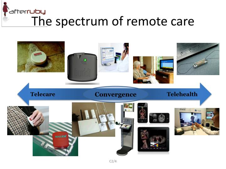 The spectrum of remote care