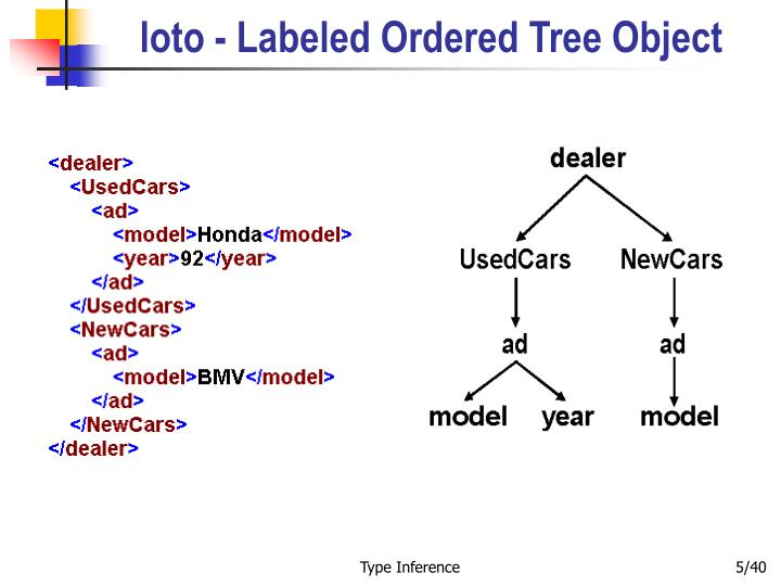 loto - Labeled Ordered Tree Object