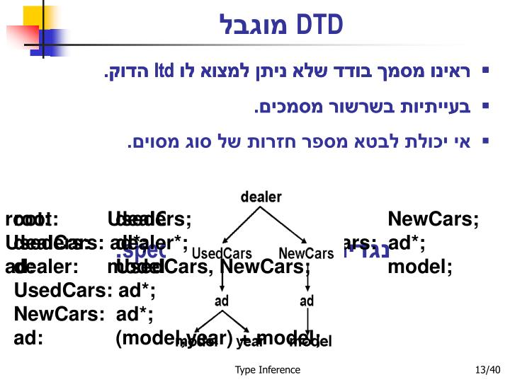 root: UsedCars;