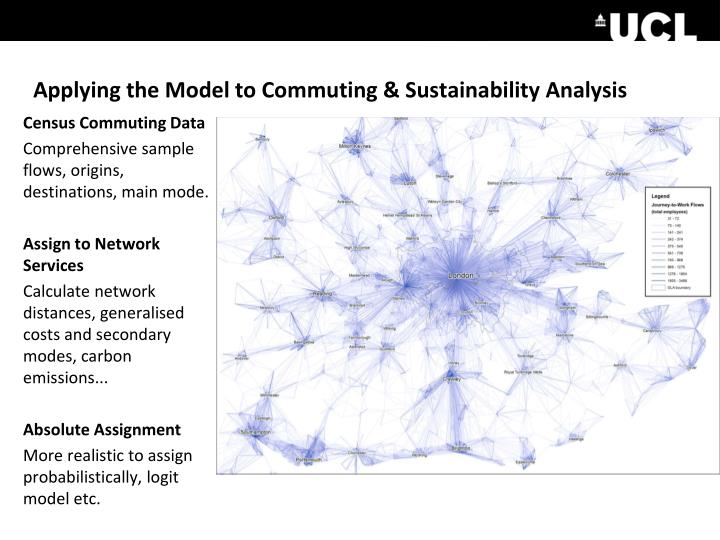 Applying the Model to Commuting & Sustainability Analysis