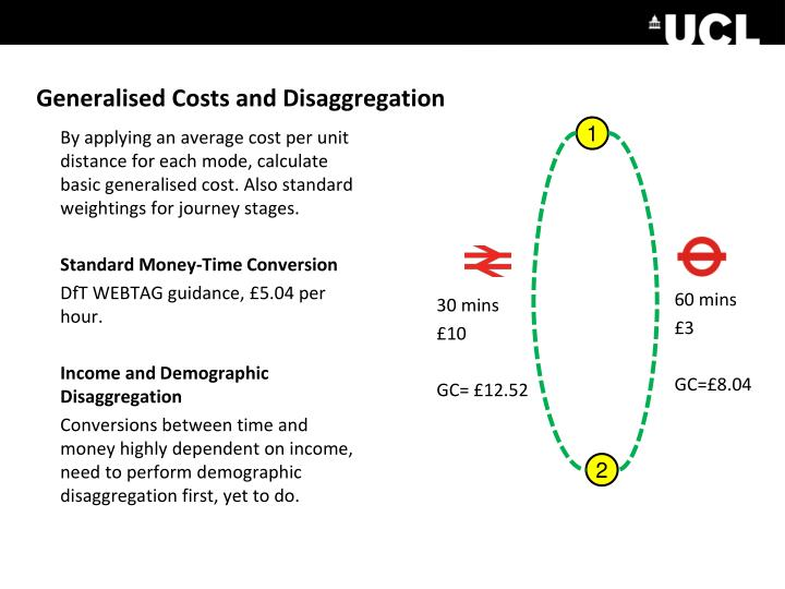 Generalised Costs and Disaggregation
