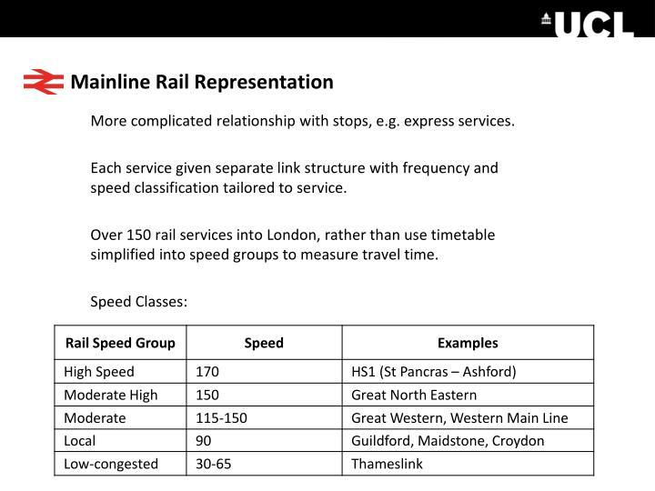 Mainline Rail Representation