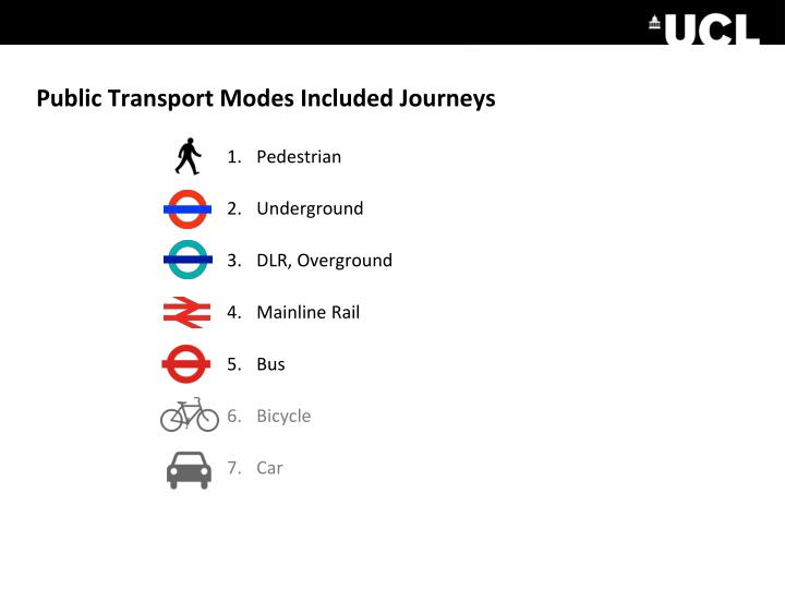 Public Transport Modes Included Journeys