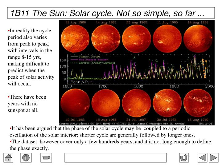 1B11 The Sun: Solar cycle. Not so simple, so far ...